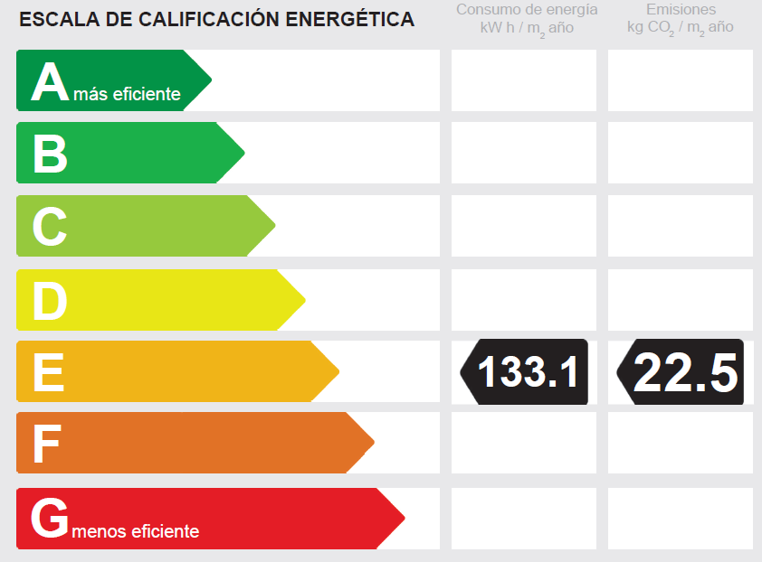 Arenal energy efficiency